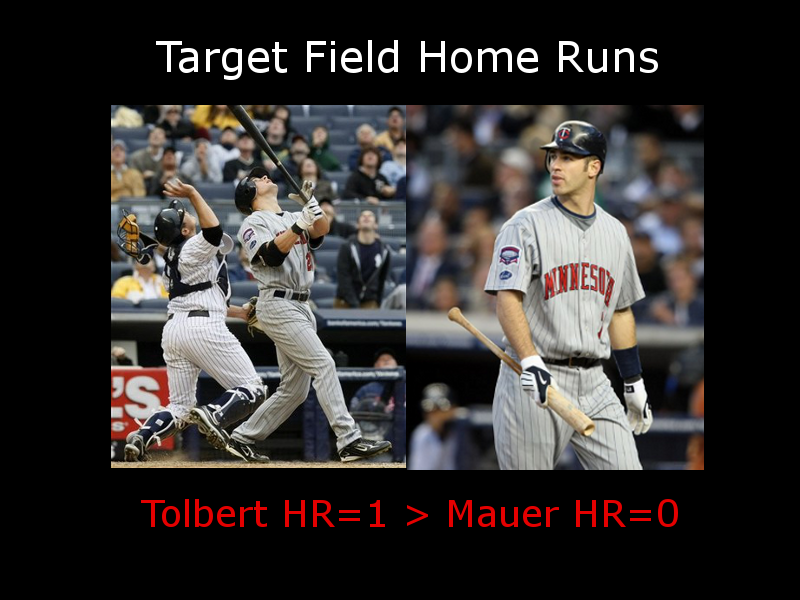 Unmotivational Twins Poster: Tolbert > Mauer